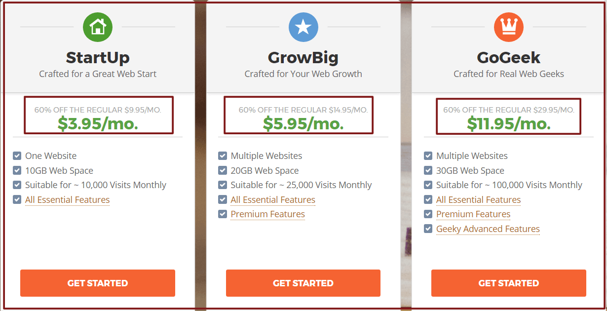 siteground review: siteground-Pricing