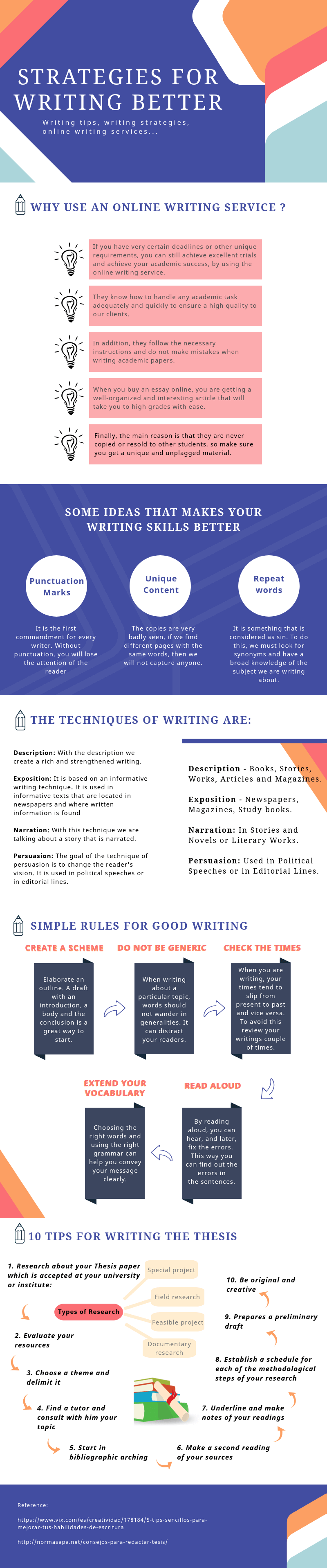 Myths about writing a thesis