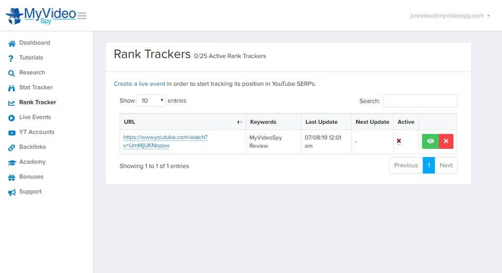 Step 6- Rank tracker