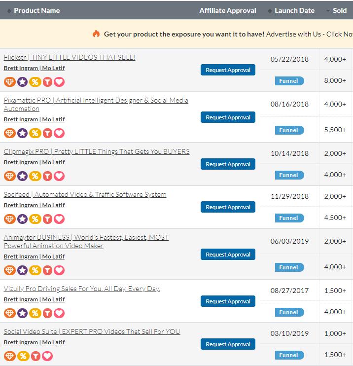 InstaZign Review Creaor sales history