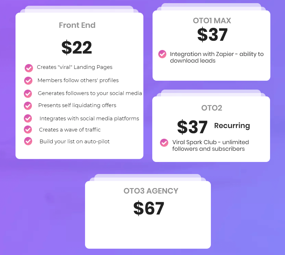Viral Spark Review Pricing