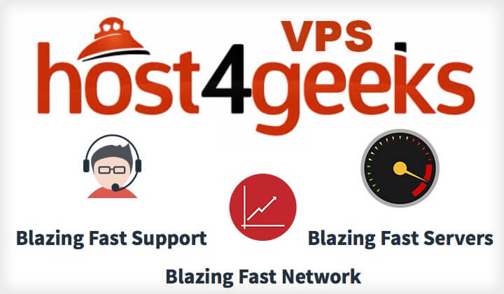 Host4Geeks Vps Review