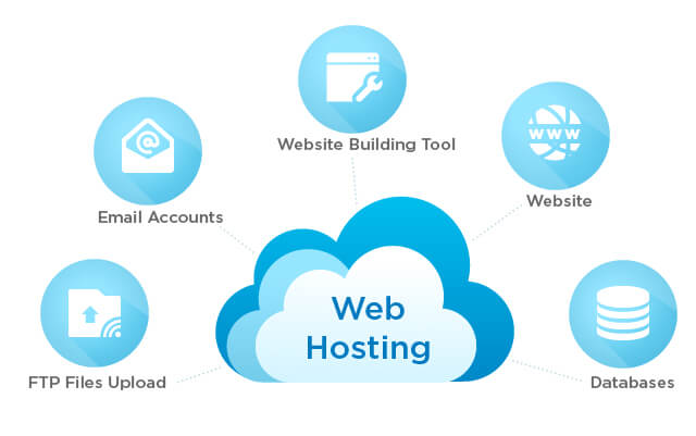 Web Hosting buying Guide